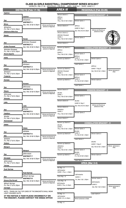 Large_girls_bb_playoff_bracket