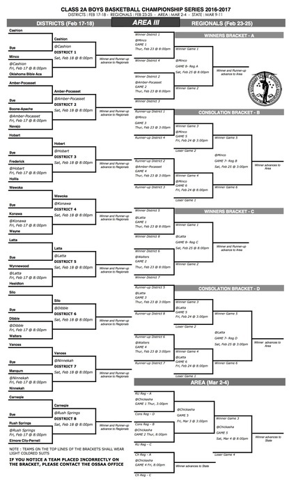 Large_boys_bb_playoff_bracket